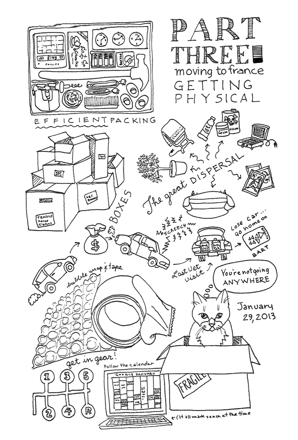 drawing about packing